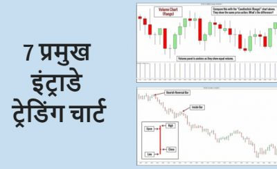 Intraday Trading Charts Hindi
