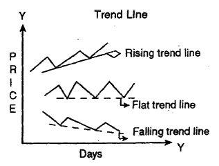 Technical Analysis Tools Hindi