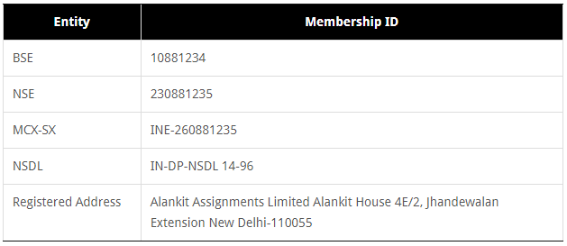 Alankit Assignments Hindi