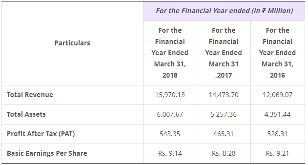 Dodla Dairy IPO Hindi