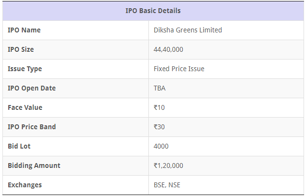 Diksha Greens IPO Hindi