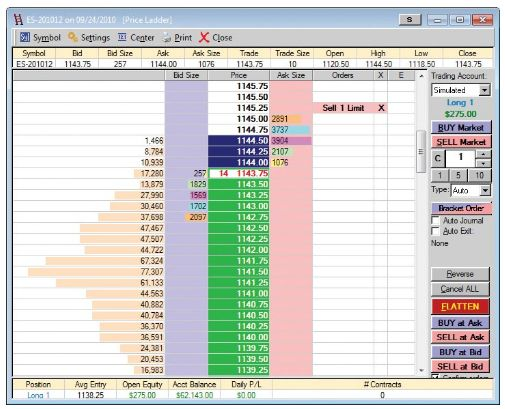 Intraday Trading Tools Hindi