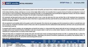 HDFC Securities Research Hindi